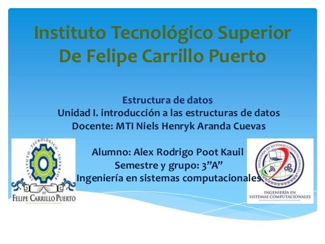 Instituto Tecnológico Superior  De Felipe Carrillo Puerto  Estructura de datos  Unidad I. introducción a las estructuras d...
