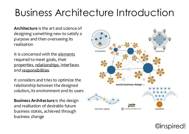 Techniques and Deliverables of Business Architecture module example