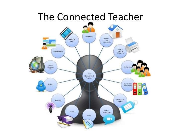 Social Media In Education - Popular Education 2017