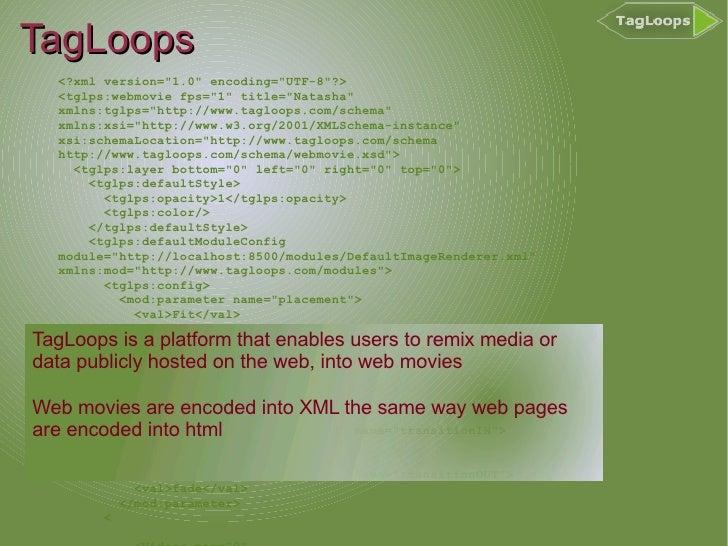"""<?xml version=""""1.0"""" encoding=""""UTF-8""""?> <tglps:webmovie fps=""""1"""" title=""""Natasha"""" xml..."""