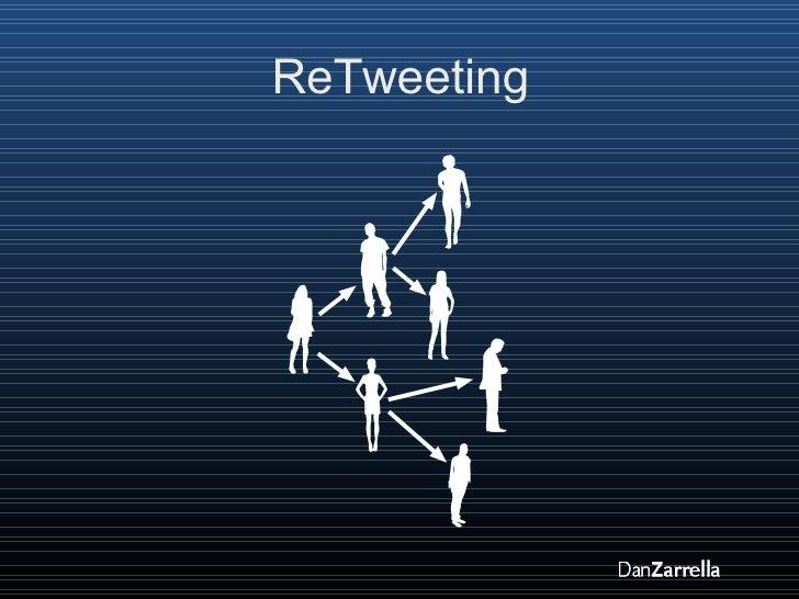 ReTweeting