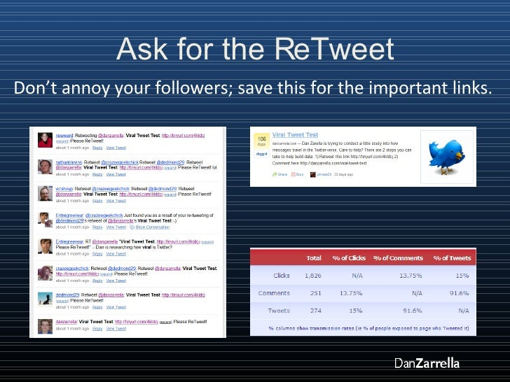 Ask for the ReTweet Don't annoy your followers; save this for the important links.