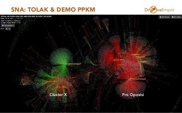 Demo tolak ppkm dantagar turunkan presidendi tengah pandemi Slide 3