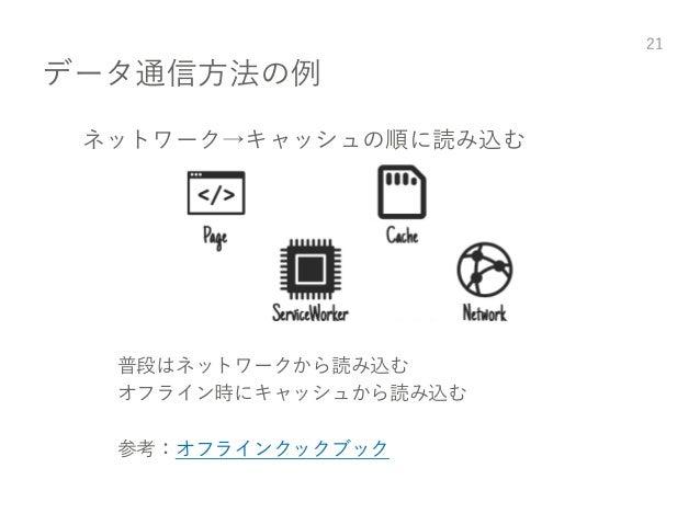 データ通信方法の例 ネットワーク→キャッシュの順に読み込む 普段はネットワークから読み込む オフライン時にキャッシュから読み込む 参考:オフラインクックブック 21