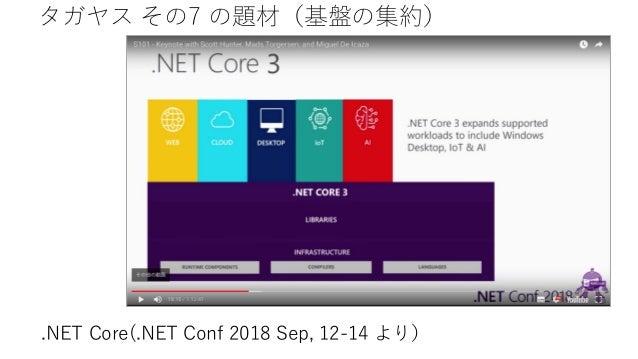 タガヤス その7 『Webアプリの向こうに見えるPWAアプリ開発』 『.NET CoreアプリでWindowsの外に出発』
