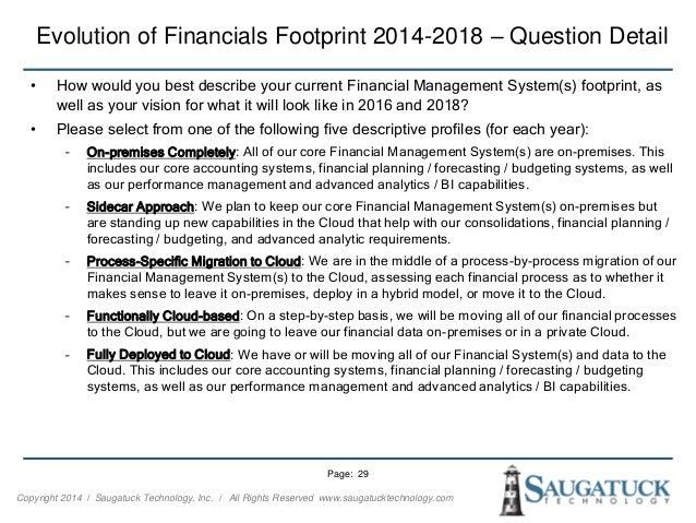 Copyright 2014 ǀ Saugatuck Technology, Inc. ǀ All Rights Reserved www.saugatucktechnology.com Evolution of Financials Foot...