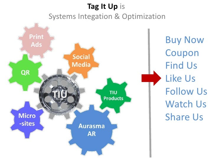Tag It Up isSystems Integation & Optimization                                Buy Now                                Coupon...
