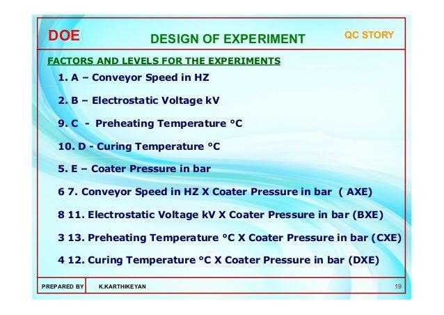 taguchi design of experiments pdf