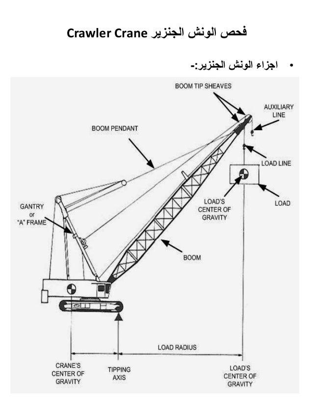Crawler Crane Diagram