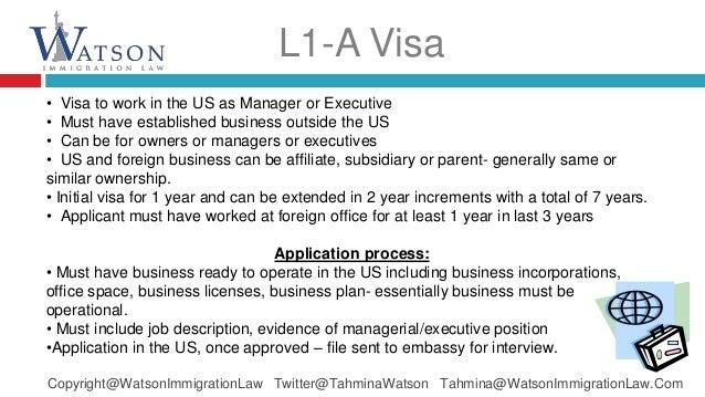 HOW TO FIND H1B VISA JOBS & SPONSORSHIP - Live & Work in America