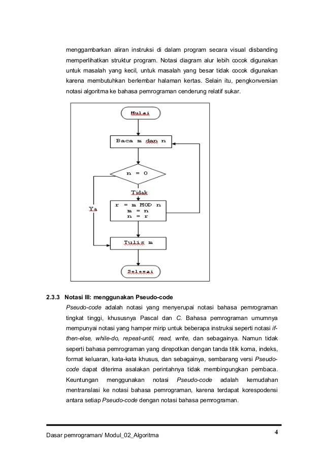 Dasar pemrograman algoritma pemrograman pertemuan 2 4 menggambarkan aliran ccuart Choice Image