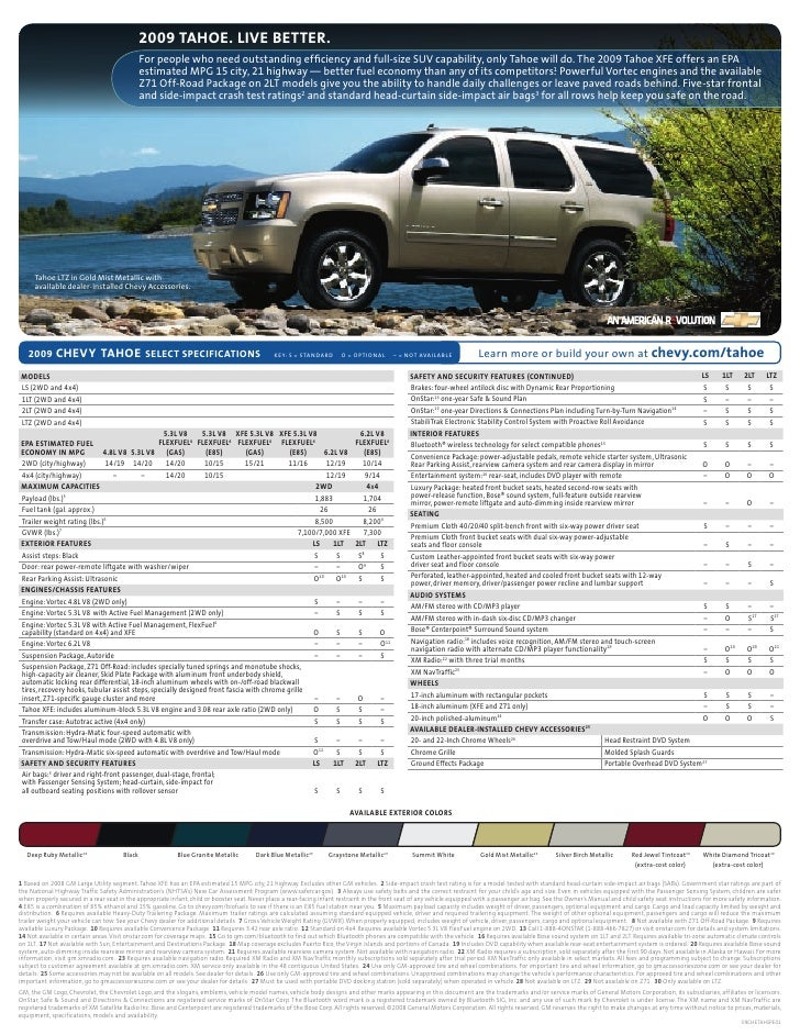 2009 tAhoe. liVe better.                                               For people who need outstanding efficiency and full...