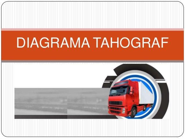 DIAGRAMA TAHOGRAF
