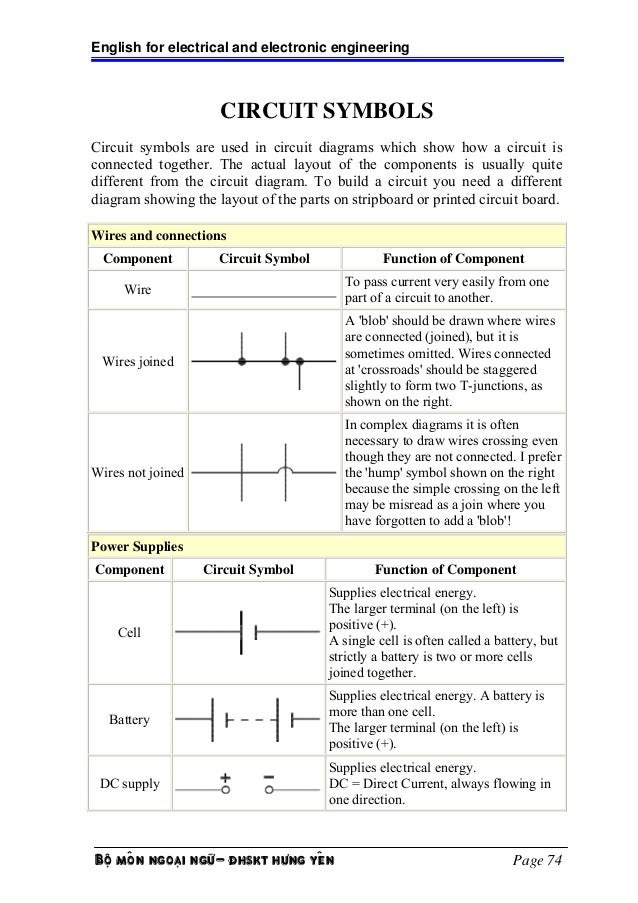 Electrical And Electronics Symbols And Functions - Somurich com