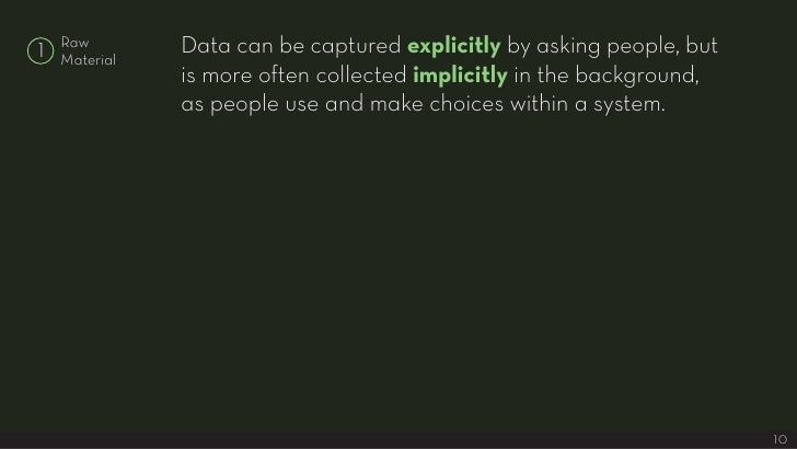 Data can be captured explicitly by asking people, but     Raw 1   Material                is more often collected implicit...