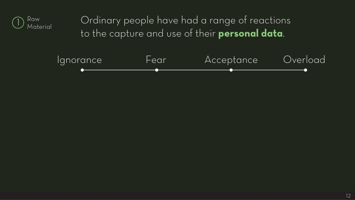 Ordinary people have had a range of reactions     Raw 1   Material                    to the capture and use of their pers...