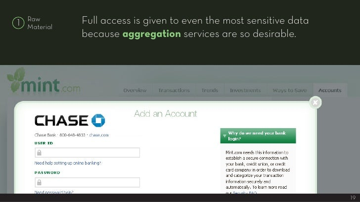 Full access is given to even the most sensitive data     Raw 1   Material                because aggregation services are ...