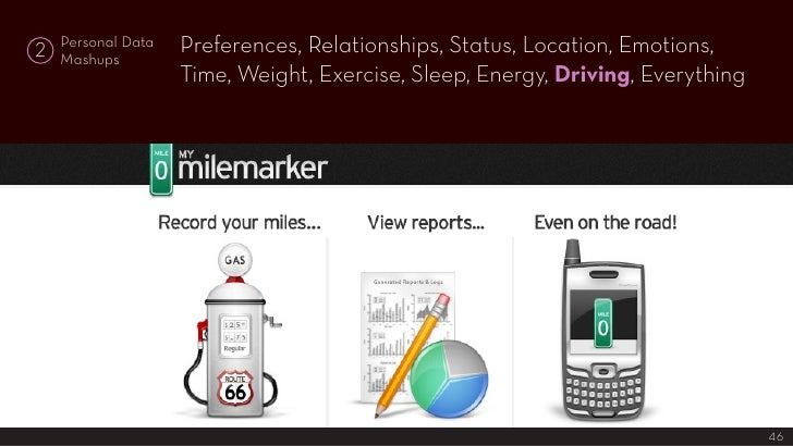 Preferences, Relationships, Status, Location, Emotions,     Personal Data 2   Mashups                     Time, Weight, Ex...