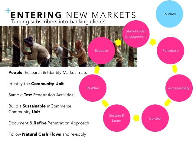 + Turning subscribers into banking clients People: Research & Identify Market Traits Identify the Community Unit Sample Te...