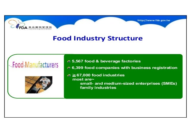 Important Indicators Food And Beverage Market