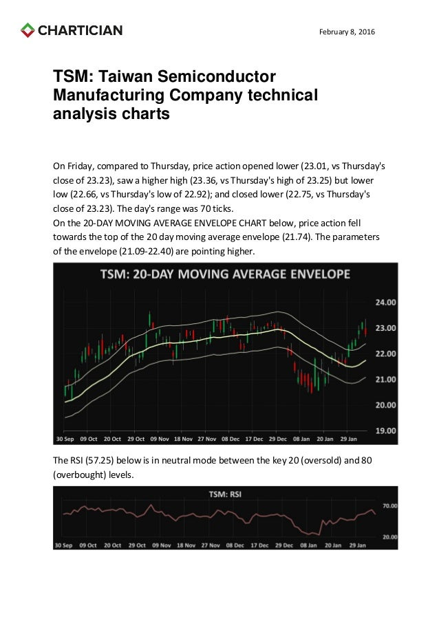 Taiwan Semiconductor Manufacturing Company technical