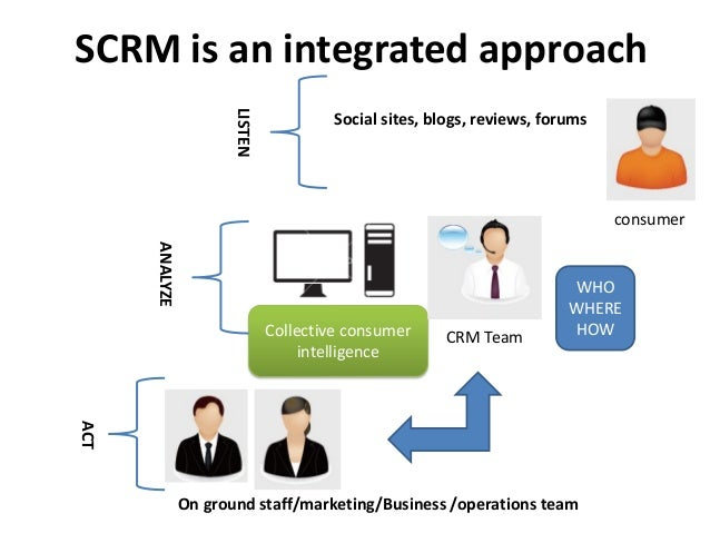 crm solution in taj group of hotels Crm and brand loyalty in hotel industry  the various group of indian hotels and chains like taj group of hotels, the oberoi group,  these solutions.