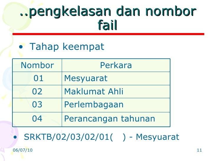 ..pengkelasan dan nombor fail <ul><li>SRKTB/02/03/02/01(  ) - Mesyuarat </li></ul>06/07/10 <ul><li>Tahap keempat </li></ul...