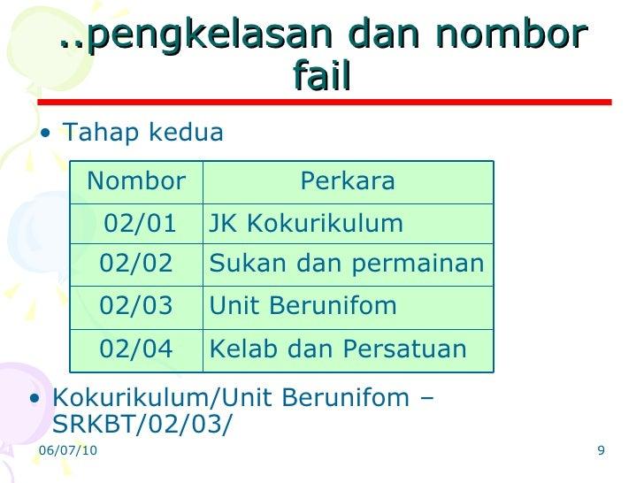..pengkelasan dan nombor fail <ul><li>Tahap kedua </li></ul>06/07/10 <ul><li>Kokurikulum/Unit Berunifom –  SRKBT/02/03/ </...