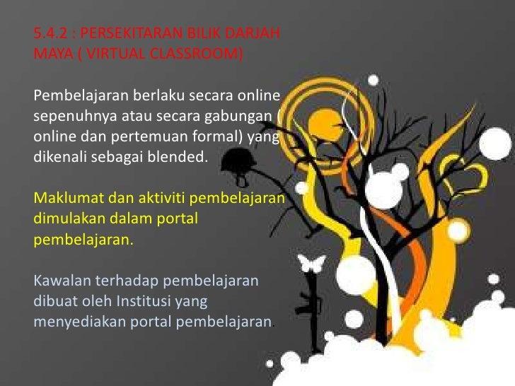 5.4.2 : PERSEKITARAN BILIK DARJAH MAYA ( VIRTUAL CLASSROOM)<br />Pembelajaranberlakusecara online sepenuhnyaatausecaragabu...