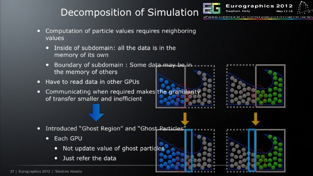 Using GPUs for Collision detection, Recent Advances in Real-Time Coll…