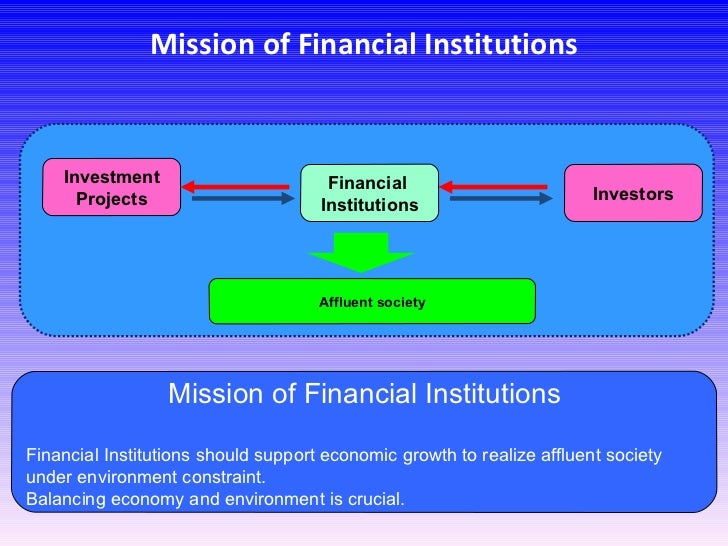 role of financial markets and institutions Chapter 1 role of financial markets and institutions chapter objectives n describe the types of financial markets n describe the role of financial institutions with financial markets.