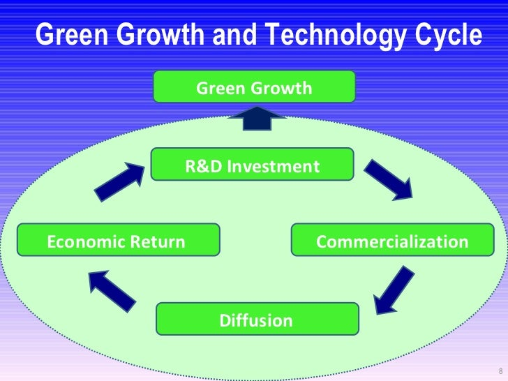 role of financial institutions in economic Role of financial system in economic development of a country the following are the roles of financial system in the economic the role of financial institutions.