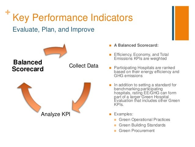 Green Key Performance Indicators for Healthcare