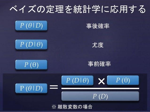 ※ 離散変数の場合 ベイズの定理を統計学に応用する P (θ|D) P (θ)P (D|θ) = P (D) × 事後確率 尤度 事前確率 P (θ|D) P (θ) P (D|θ)