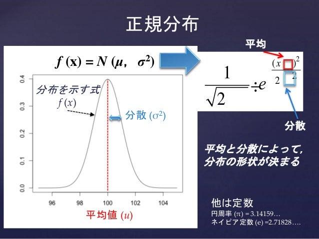 正規分布 他は定数 円周率 (π) = 3.14159… ネイピア定数 (e) =2.71828…. 分布を示す式 f (x) 平均値 (u) 分散 (σ2) f (x) = N (μ,σ2) 分散 平均 平均と分散によって, 分布の形状が決ま...