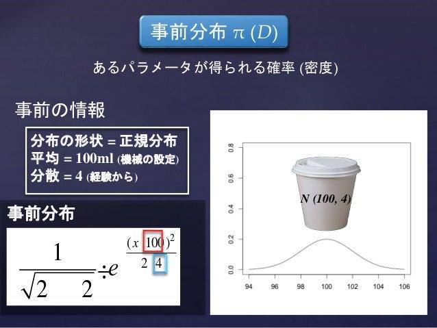 1 2p ´2 æ è ç ö ø ÷e - (x-100)2 2´4 事前の情報 N (100, 4) 分布の形状 = 正規分布 平均 = 100ml (機械の設定) 分散 = 4 (経験から) 事前分布 事前分布 π (D) あるパラメータ...