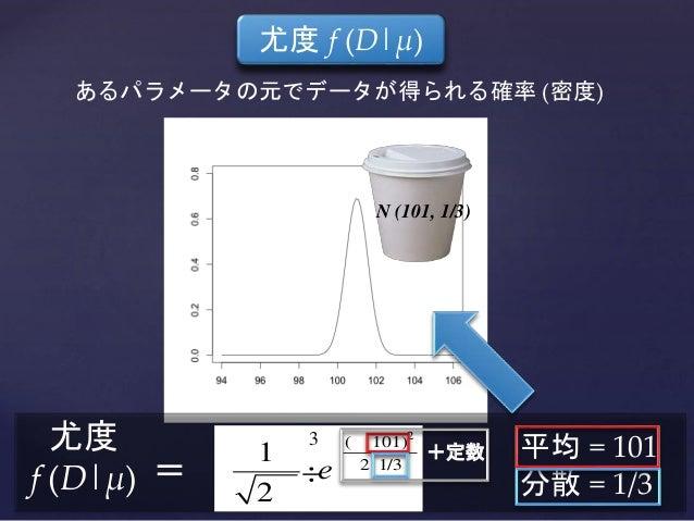 1 2p æ è ç ö ø ÷e - (m-101)2 2´1/3 尤度 f (D|μ) = 平均 = 101 分散 = 1/3 3 +定数 あるパラメータの元でデータが得られる確率 (密度) 尤度 f (D|μ) N (101, 1/3)