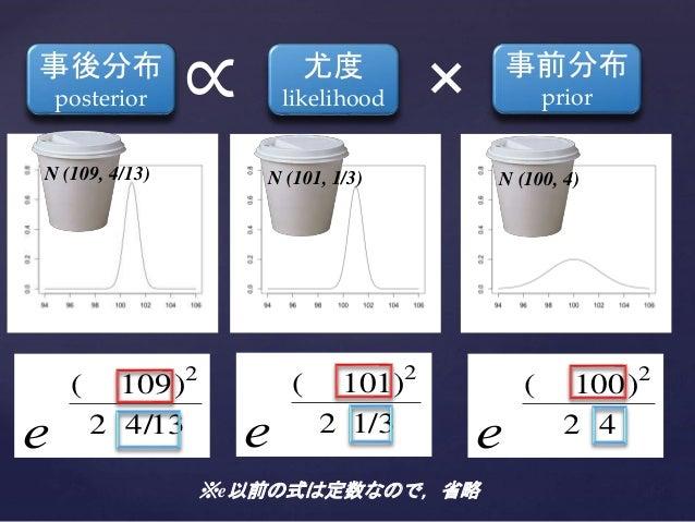 事後分布 posterior 事前分布 prior 尤度 likelihood∝ × N (109, 4/13) N (100, 4) e - (m-100)2 2´4 e - (m-109)2 2´4/13 N (101, 1/3) e - ...