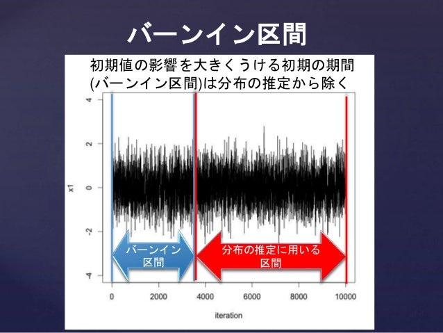 初期値の影響を大きくうける初期の期間 (バーンイン区間)は分布の推定から除く バーンイン区間 バーンイン 区間 分布の推定に用いる 区間