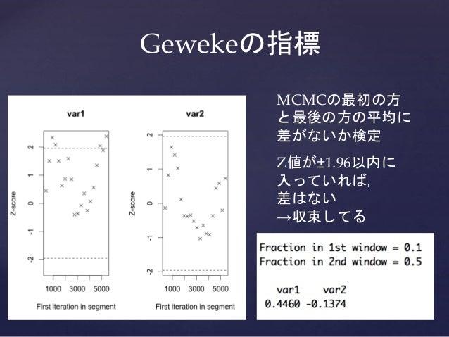 Gewekeの指標 MCMCの最初の方 と最後の方の平均に 差がないか検定 Z値が±1.96以内に 入っていれば, 差はない →収束してる