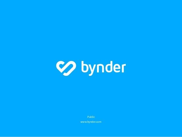 Public www.bynder.com