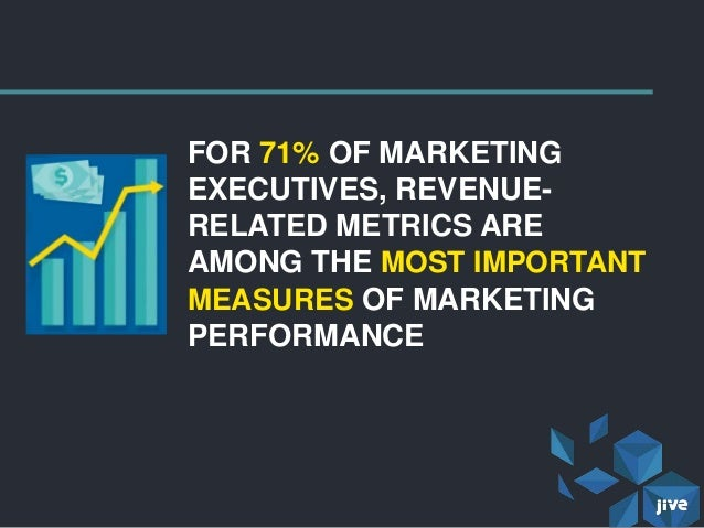 FOR 71% OF MARKETINGEXECUTIVES, REVENUE-RELATED METRICS AREAMONG THE MOST IMPORTANTMEASURES OF MARKETINGPERFORMANCE