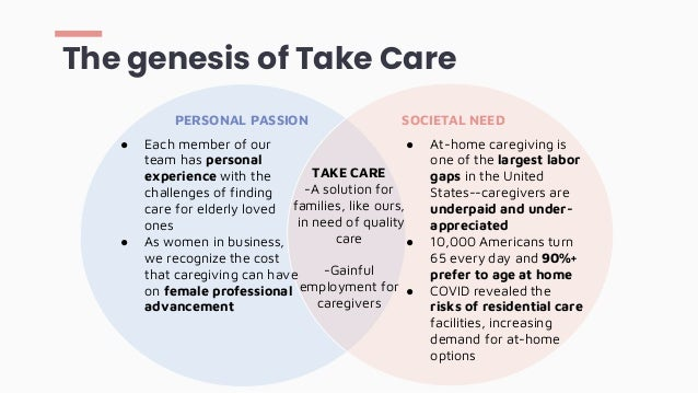 The genesis of Take Care PERSONAL PASSION SOCIETAL NEED TAKE CARE -A solution for families, like ours, in need of quality ...