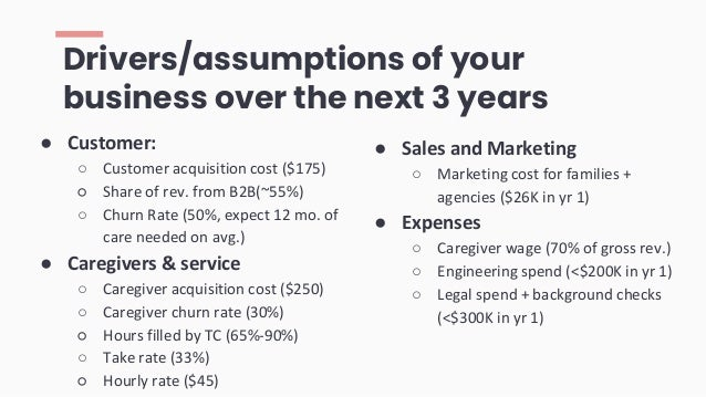 Drivers/assumptions of your business over the next 3 years ● Customer: ○ Customer acquisition cost ($175) ○ Share of rev. ...