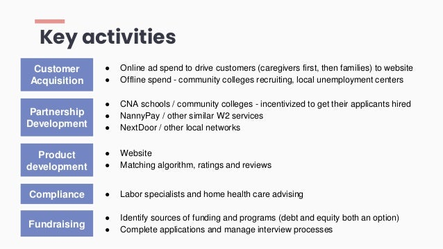 Key activities ● Online ad spend to drive customers (caregivers first, then families) to website ● Offline spend - communi...