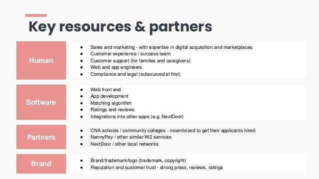 Key resources & partners Human Software ● Web front end ● App development ● Matching algorithm ● Ratings and reviews ● Int...