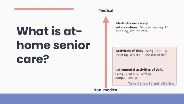 What is at- home senior care? Non-medical Instrumental activities of daily living: cleaning, driving, companionship Medica...