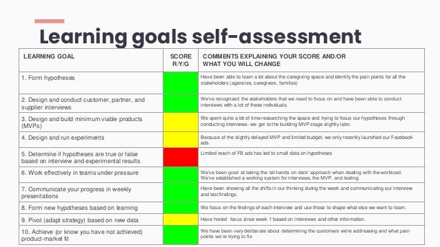 Learning goals self-assessment LEARNING GOAL SCORE R/Y/G COMMENTS EXPLAINING YOUR SCORE AND/OR WHAT YOU WILL CHANGE 1. For...