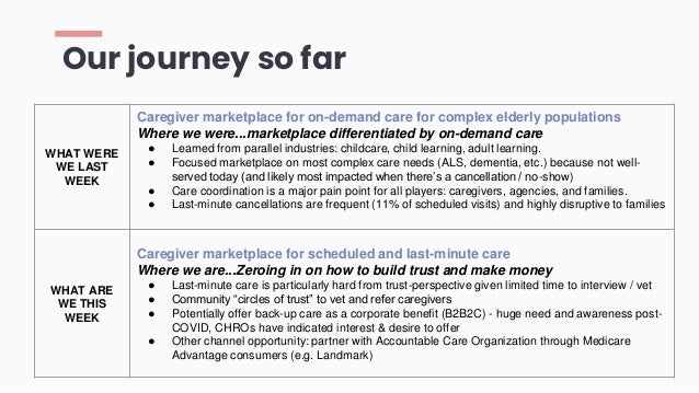 WHAT WERE WE LAST WEEK Caregiver marketplace for on-demand care for complex elderly populations Where we were...marketplac...