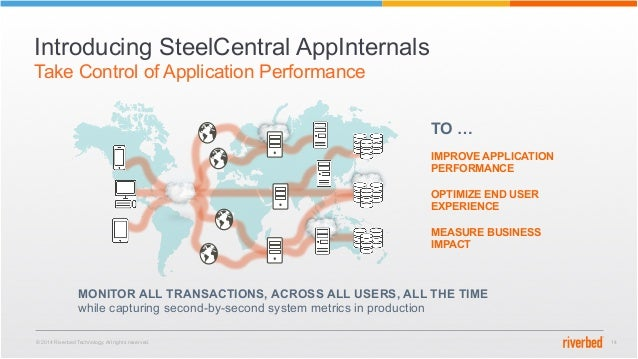 © 2014 Riverbed Technology. All rights reserved. 14 Take Control of Application Performance Introducing SteelCentral AppIn...
